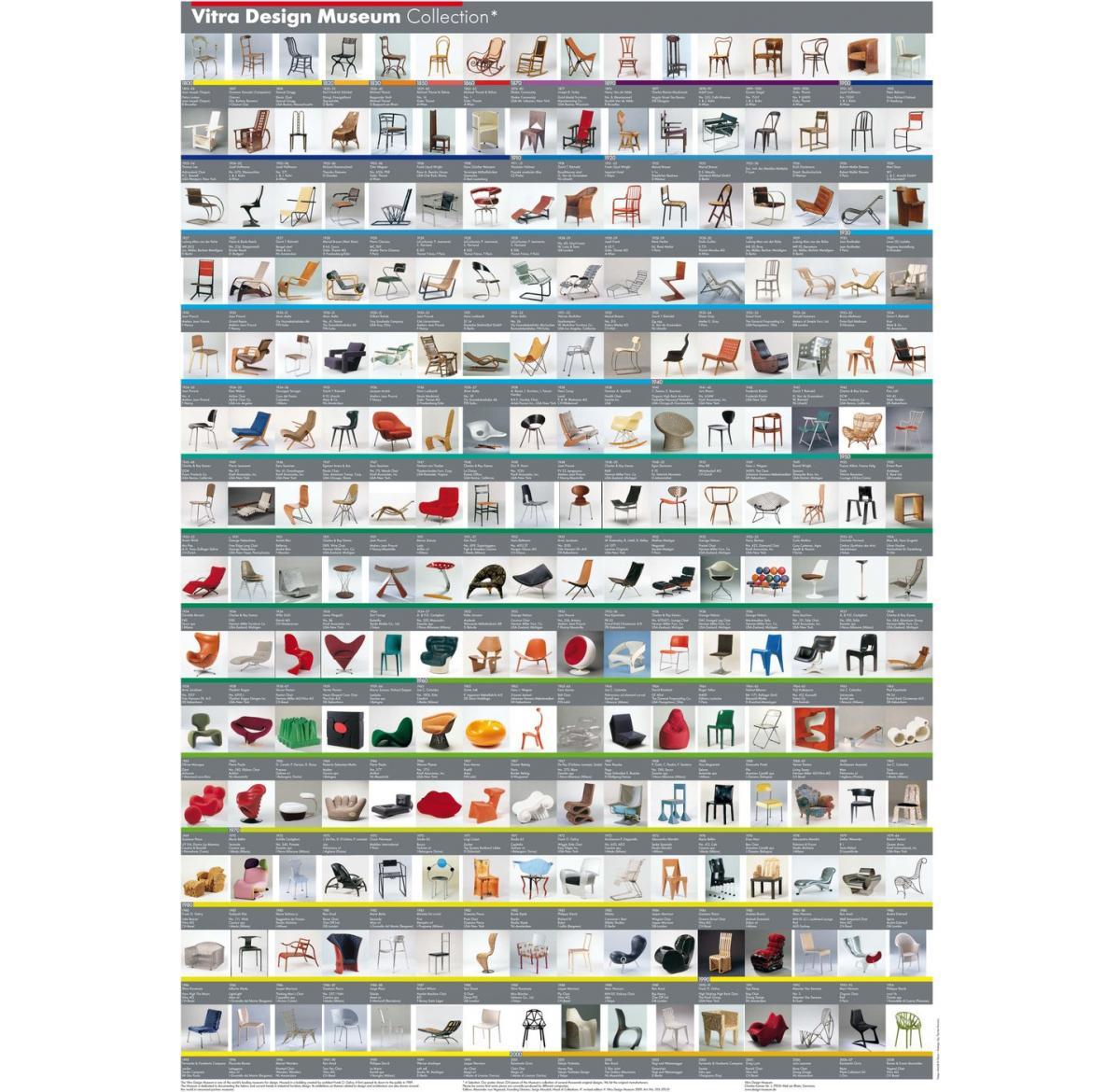 poster vitra design museum collection vitra design museum b ro f r gestaltung. Black Bedroom Furniture Sets. Home Design Ideas
